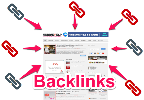Backlink kya hai or inke kya importants hai