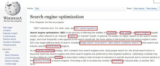 on page internal link seo