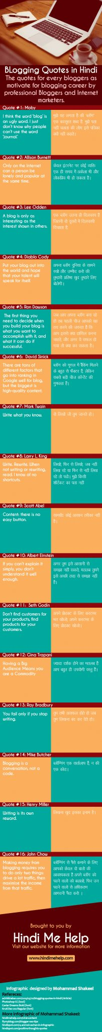 blogging quotes infographic in hindi