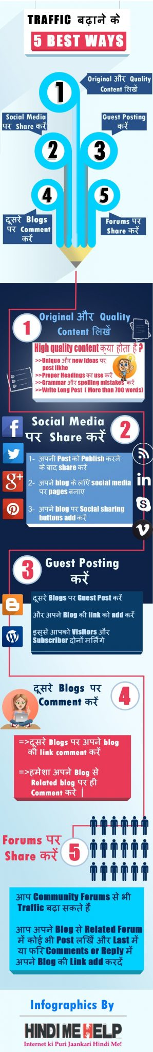 Website ki Traffic Badane ki 5 Tips Infographic in Hindi Hindi Me Help`