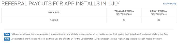 flipkart app download karwane ka commission